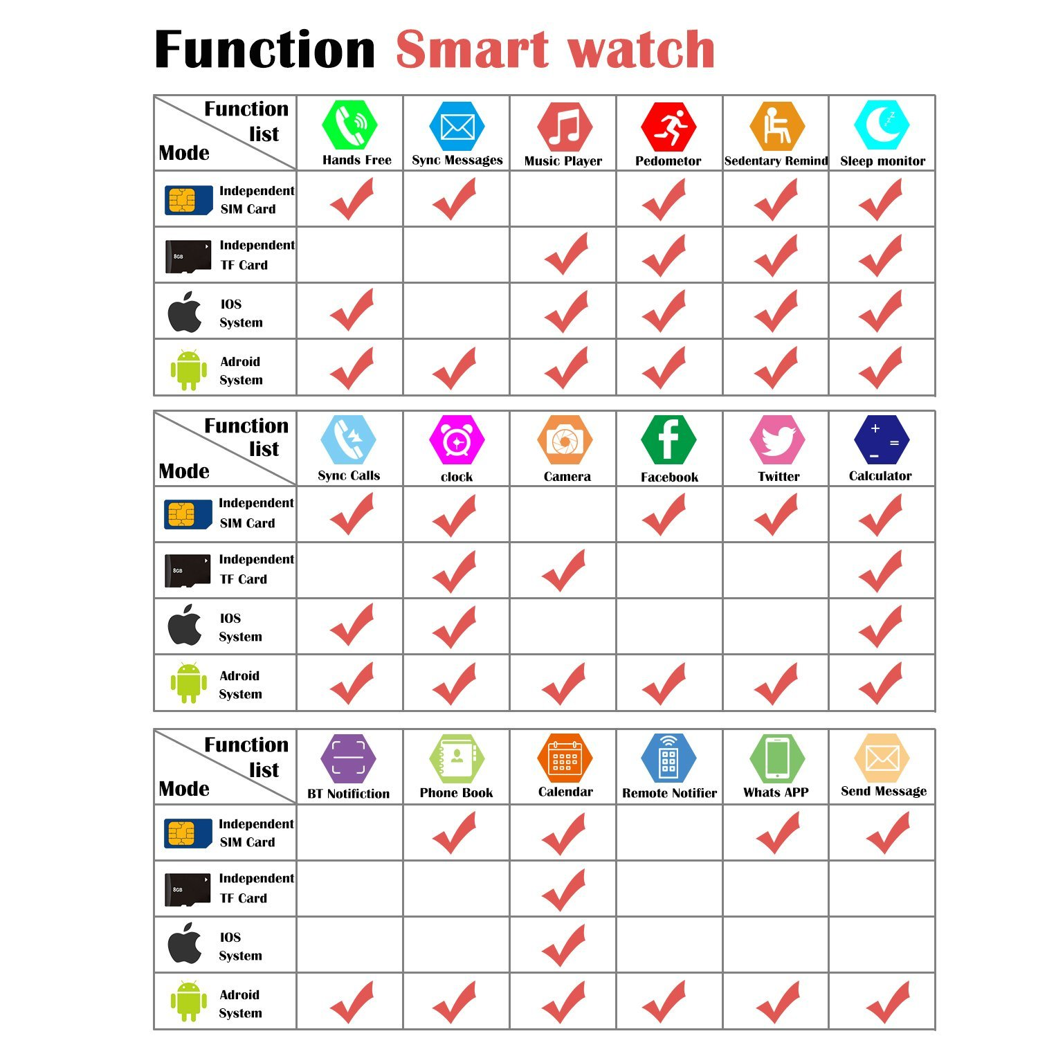 81C7rXzrrkL. SL1500  - Smart Watch DZ09 For Android Devices