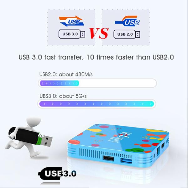 H96 Mini Android 9.0 Smart TV BOX 4GB RAM 32GB ROM 6K 10