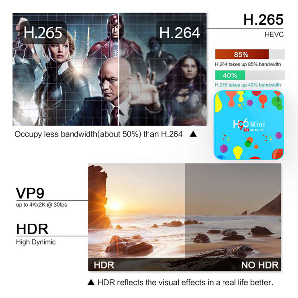 H96 Mini Android 9.0 Smart TV BOX 4GB RAM 32GB ROM 6K 9