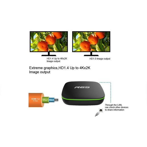 R69 Tv Box2 - R69 Android 7.1 Smart TV BOX 2GB RAM 16GB ROM Quad Core 1.5GHz