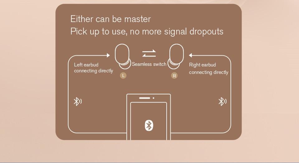 Haylou GT1 Pro Bluetooth 5.0 TWS Earphones pakistan 12