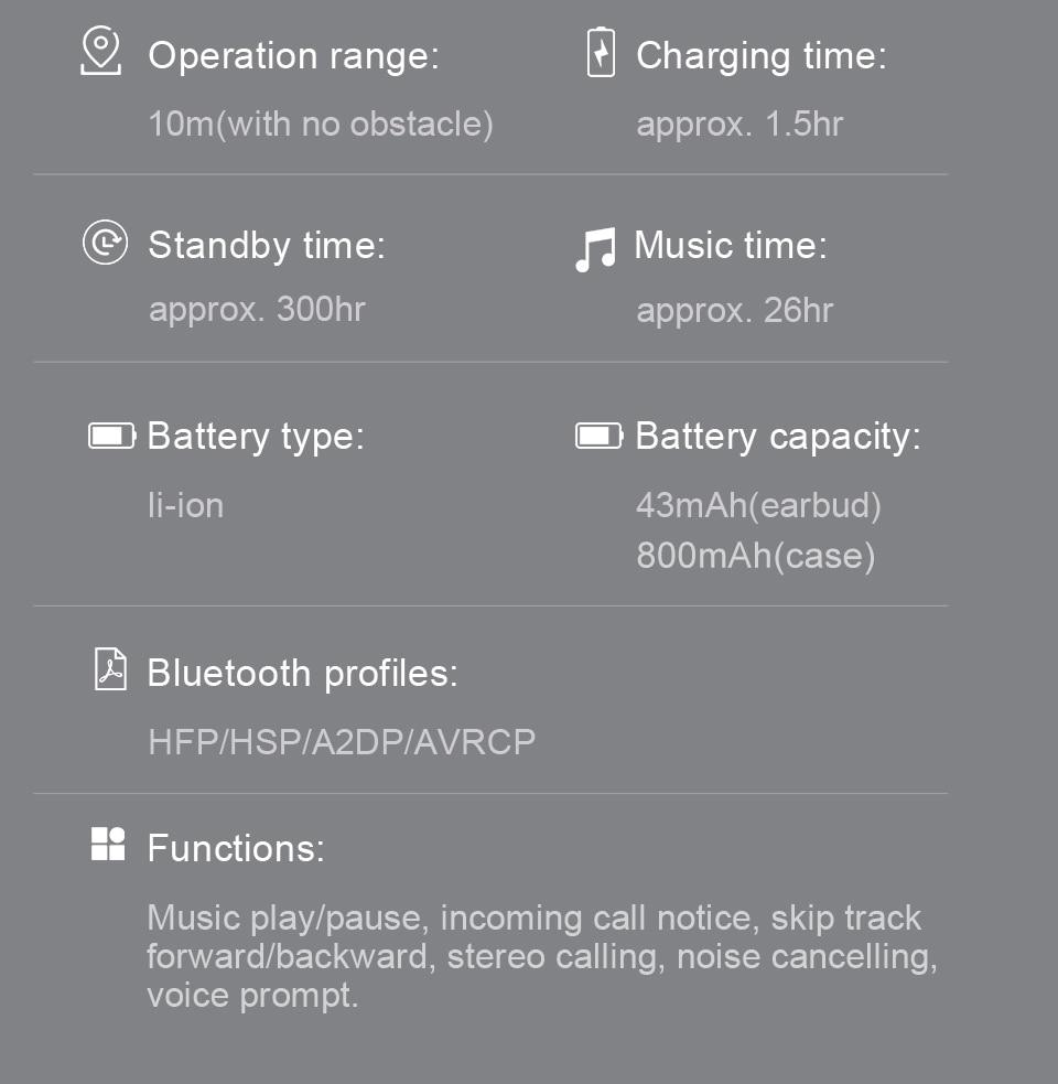 Haylou GT1 Pro Bluetooth 5.0 TWS Earphones pakistan 29